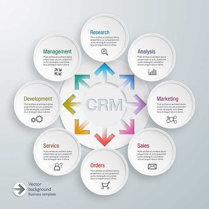 crm_integration_drupal_site