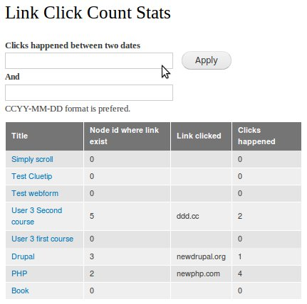 Tracking outbound website traffic on your Drupal website : Link Click Count