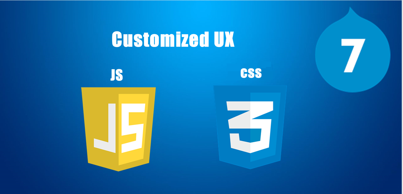 How to add Custom JS / CSS to drupal site